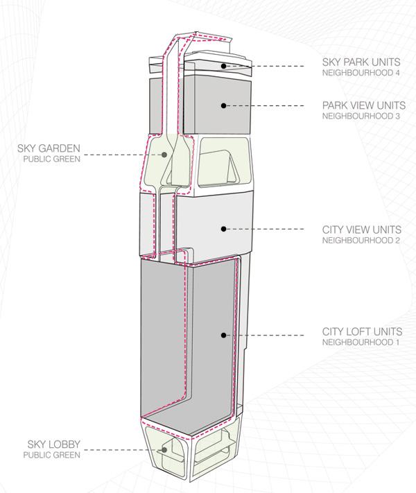 رسم توضيحي لمكونات برج سكوتس تاور
