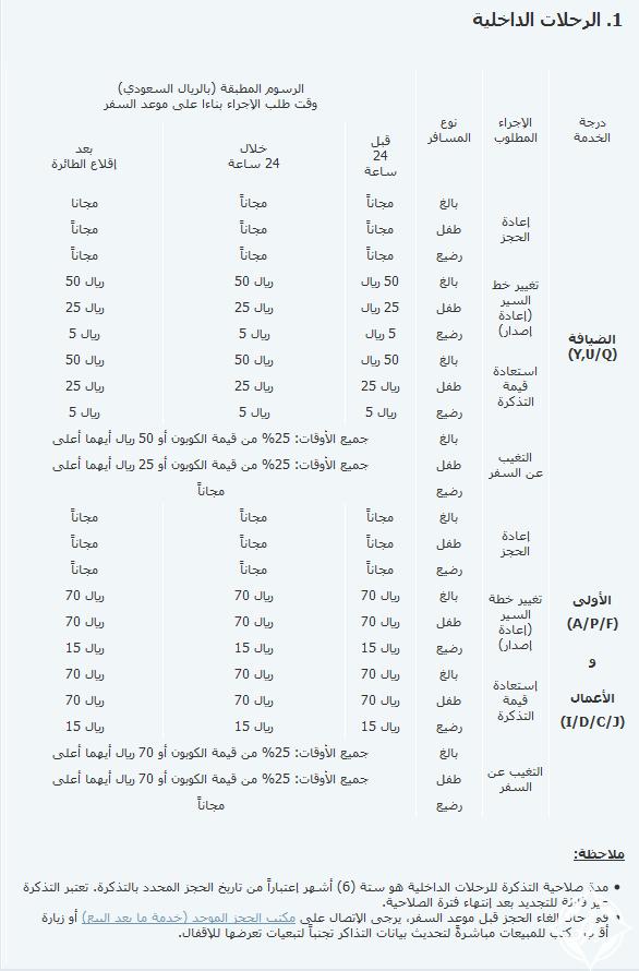 رقم الخطوط السعودية الموحد 11