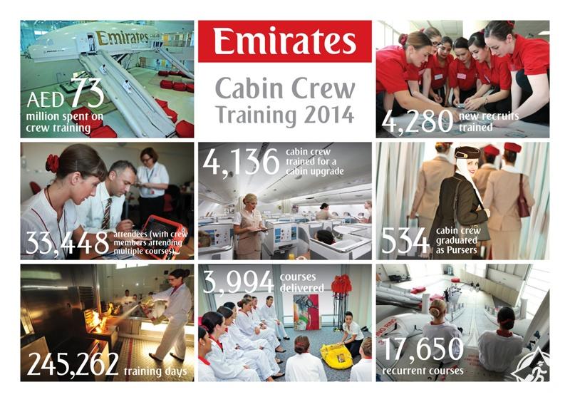 كلية طيران الإمارات