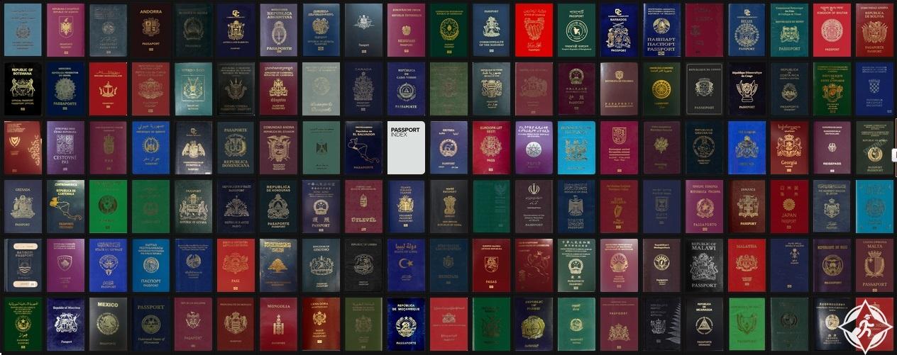 تصنيف جوازات السفر في العالم