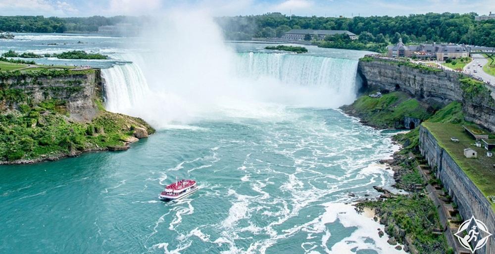 الوجهات السياحية في كندا - شلالات نياجرا